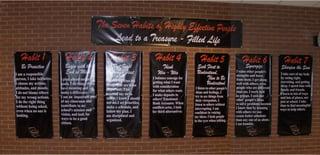 School 7 Habits Banner