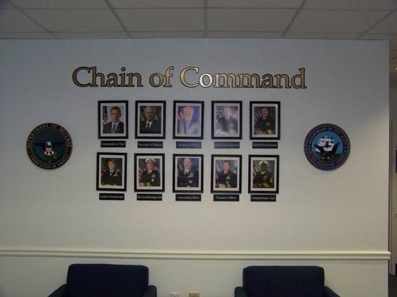 US-Navy-Chain-of-Command-1.jpg